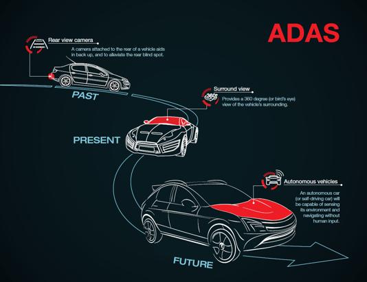 ADAS infograph.png