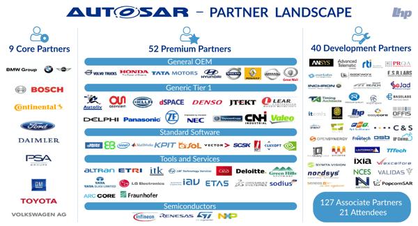 Autosar-partners