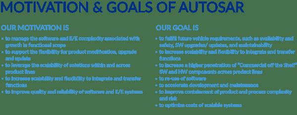 motivation-goals-autosar