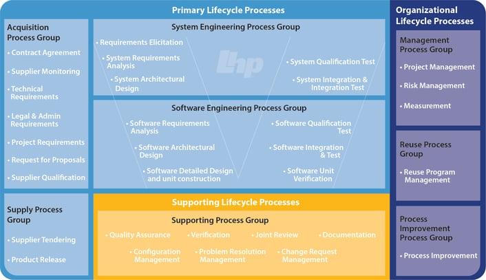 Process Measurement Framework-1