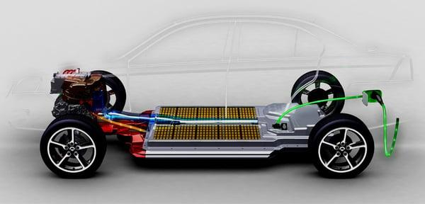 ev-battery-platform