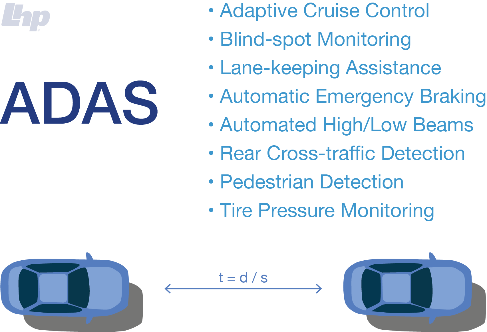 How to Ensure Safety in ADAS Design and Verification